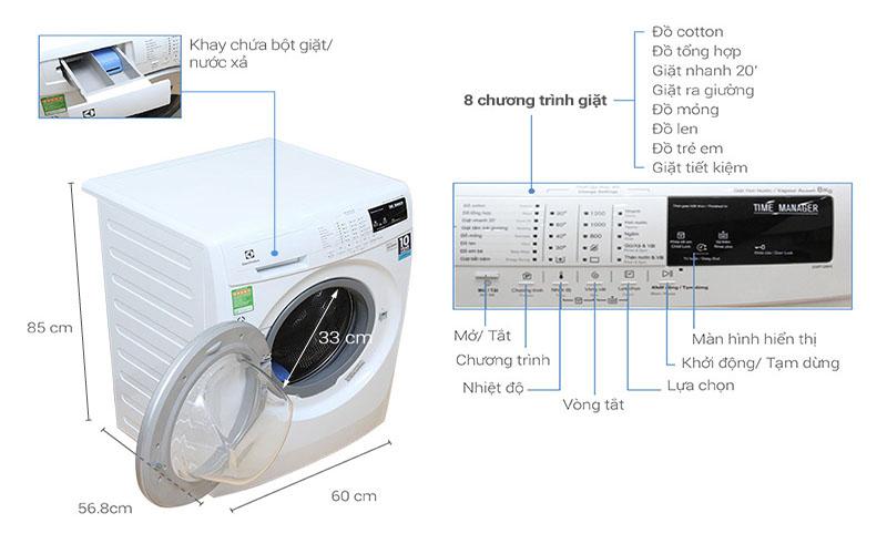 Kich-thuoc-may-giat-cua-ngang-Electrolux-(1).jpg